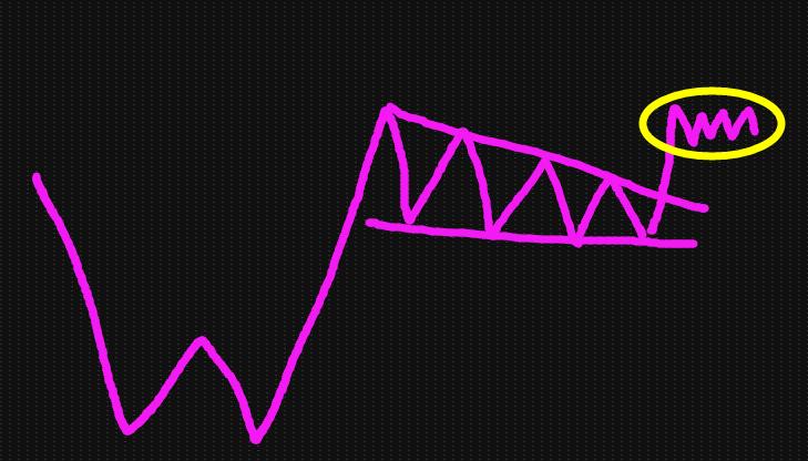 """看""""盘口""""需要经验积累、需要熟悉主力做盘的种种手法(图1)"""