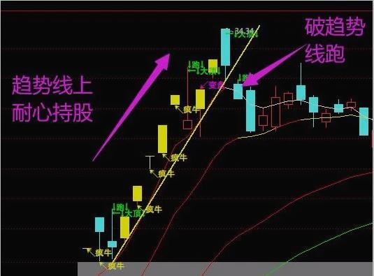 赵老哥悟道心法(图1)
